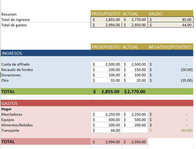 1 academic club budget templates espng