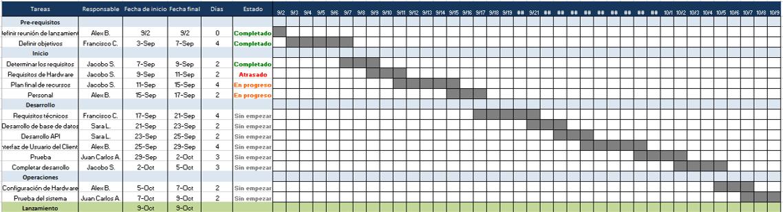 1 work plan template espng