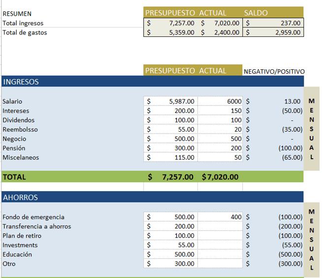 Plantillas De Ppto Gratis En Excel Para Cualquier Uso