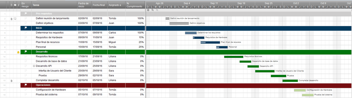 17 change your colors in your gantt chart espng