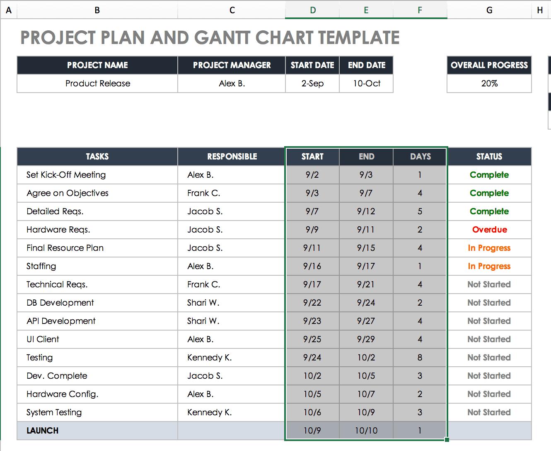 Como Crear Un Diagrama De Gantt En Excel Instrucciones Y Tutorial Smartsheet