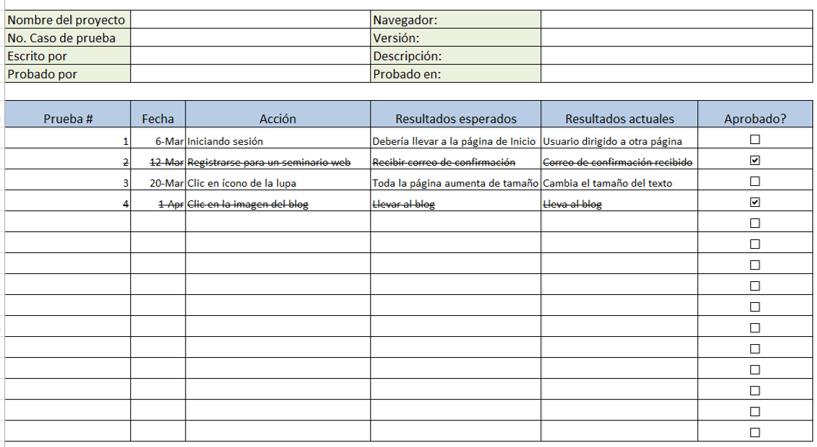 Plantillas gratis de Excel para gestión de proy. Ágiles