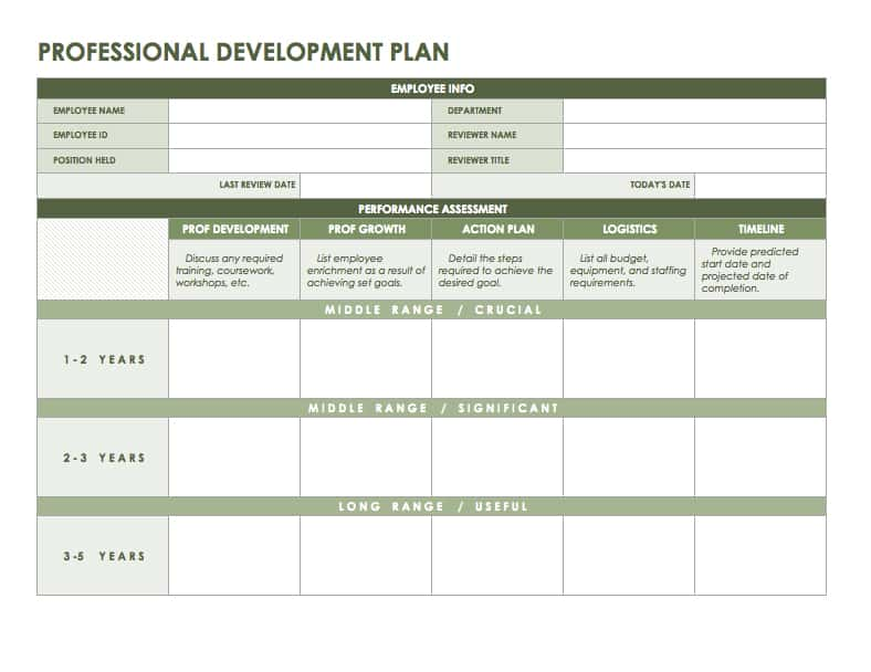 Individual Development Plan Template  Employee Development Plan Template